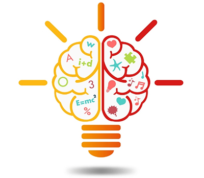 آموزش اختیار معامله سطح مقدماتی و متوسطه